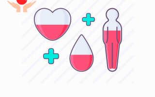 В 12 дефицитная анемия – основные симптомы и лучшие методы лечения
