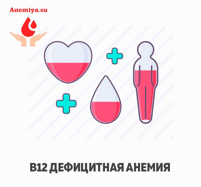 b-12-deficitnaya-anemiya-simptomy-lechenie